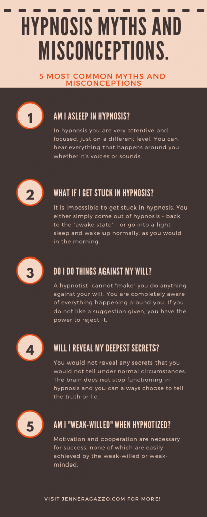 hypnosis myths and misconceptions